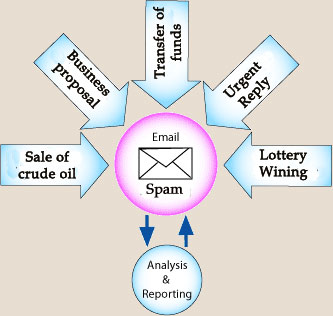 spam-subject